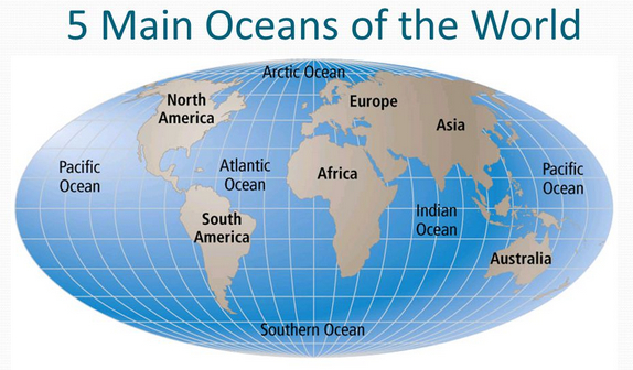 NephiCode What Is Opinion And What Is Not Part V - The five major oceans