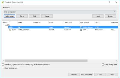 Tambahkan Layer SHP dari database di PostgreSQL ke QGIS