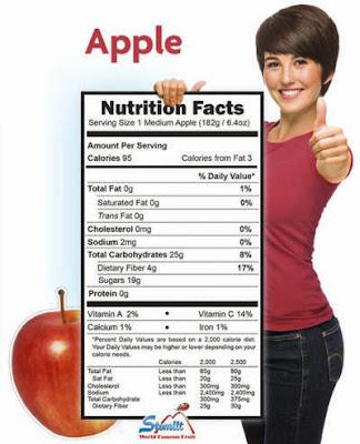 Buah Apel yaitu buah yang tak absurd lagi bagi masayarakat Indonesia Kandungan Nutrisi Dan Gizi Buah Apel