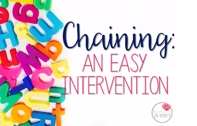This easy intervention is perfect for helping students see relationships in words. It is great for all ages!