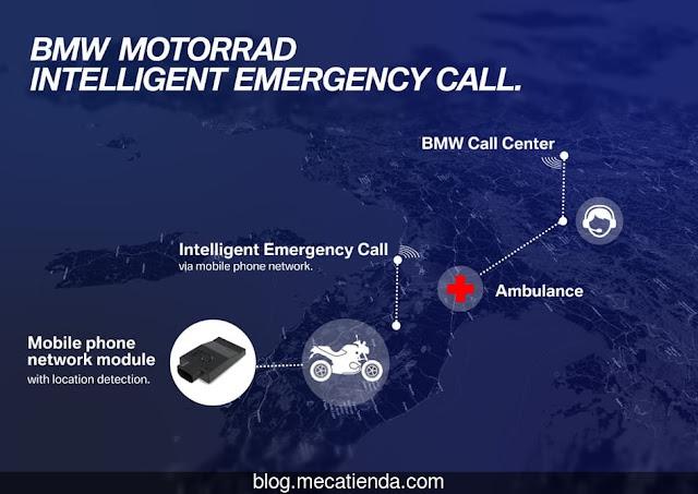 El sistema BMW Motorrad eCall promete mejor respuesta de emergencia