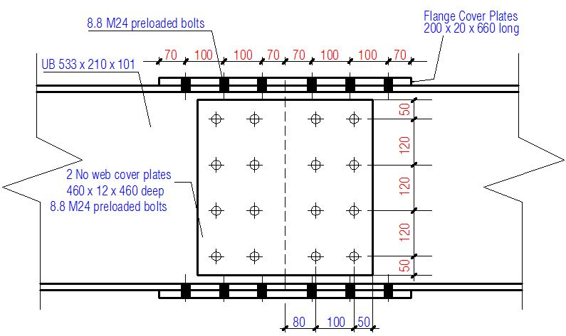 Design of Bolted Beam Splice Connections According to EC3