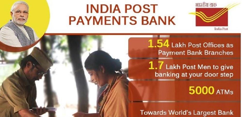 इंडिया पोस्ट पेमेंट बैंक के लिए इमेज परिणाम