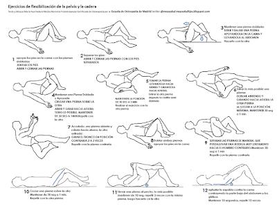 Qué tan vital es dolor lumbar izquierdo 10 citas profesionales