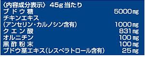 【お問い合わせ】何故、運動前には赤・運動後には青・エネルギー補給には黒なのか?vol.2