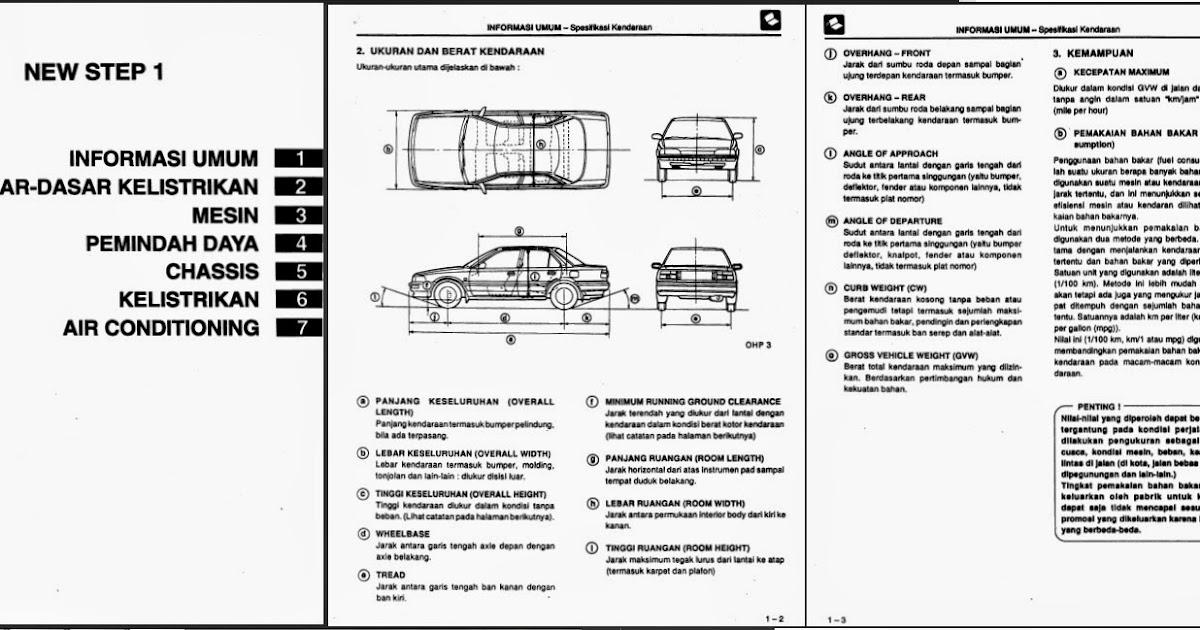 New Step 1 Training Manual Toyota ~ INOVATOR : Berkarya