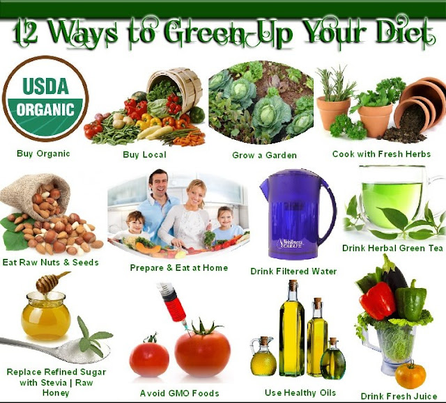 Twelve Ways to Green-Up Your Diet