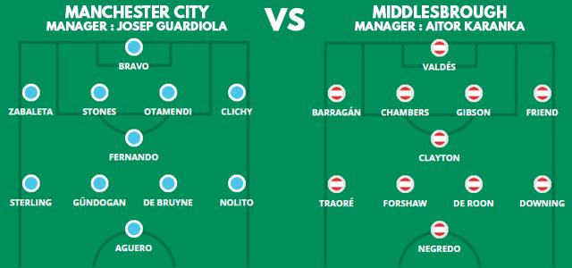 Prediksi Susunan Pemain Manchester City vs Middlesbrough