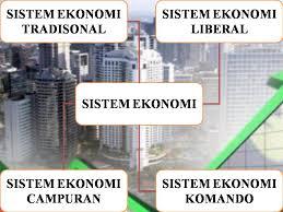 Macam-macam Sistem Ekonomi (Economic System)