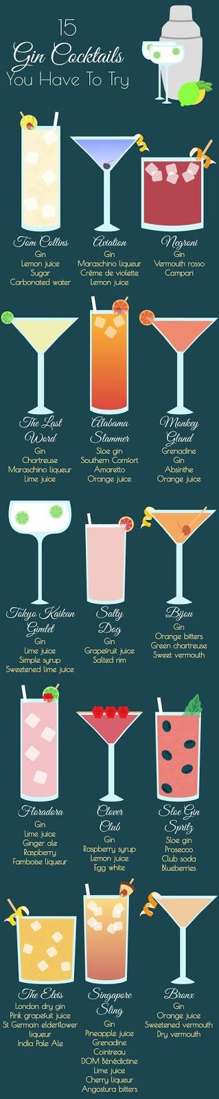 15 tragos con gin que debes probar
