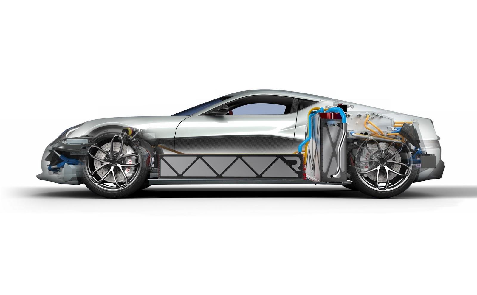 Rimac-Concept-One-33.jpg