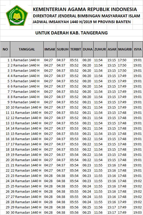 Jadwal Sholat dan Imsakiyah TangerangKabupaten-Ramadhan 2019-Waktu Maghrib, Waktu Imsak, dan Waktu Shubuh di Wilayah Kabupaten Tangerang dan Sekitarnya-Bulan Puasa 2019-1440 Hijriyah.
