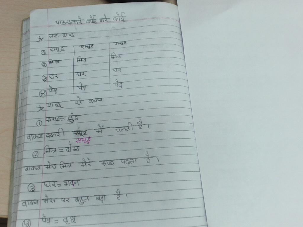 Pis vadodara std 3 hindi chapter 3 kare koi bhare koi for Koi 5 muhavare