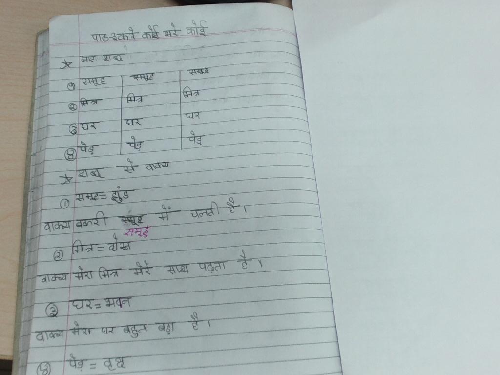 Pis vadodara std 3 hindi chapter 3 kare koi bhare koi for Koi 5 kavita