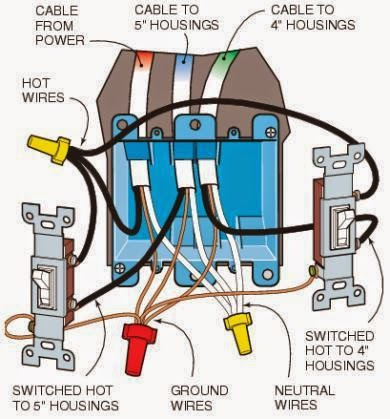 home electrical wiring the wiring diagram basic home electrical wiring diagrams nilza wiring diagram