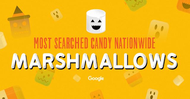 Beutler_GS_trend-list_Oct28_marshmallow_FB.png