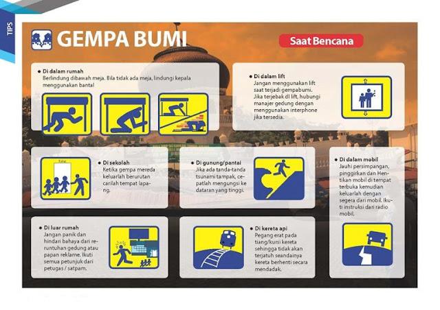 materi infografis hal yang dilakukan saat gempa bumi