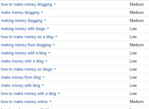 money from blogging