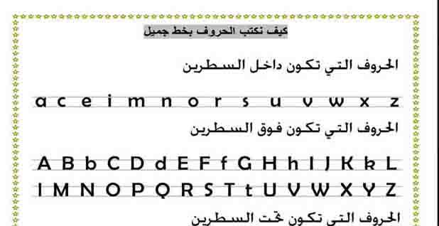 تحميل مذكرة تأسيس حروف وأرقام اللغة الانجليزية بالتدريبات