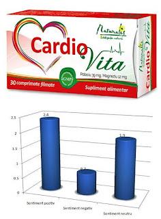 pareri forumuri cardiovita supliment naturalis cu potasiu