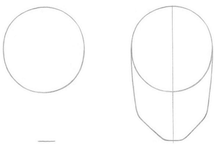 wajah muka Mulailah dengan lingkaran