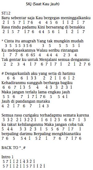Not Angka Piano Pianika Lirik Lagu ST12 SKJ (Saat Kau Jauh)