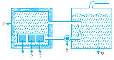 Skema dasar reaktor