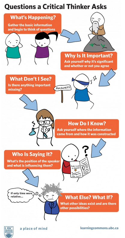 how to ask your students for feedback
