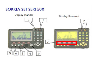 Download manul total station sokkia set-50x berbahasa indonesia