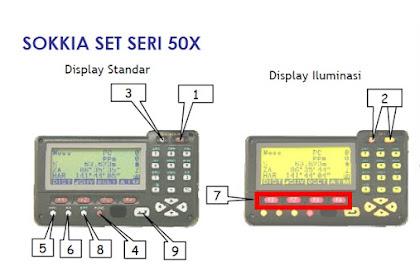 Download manul total station sokkia set-50x