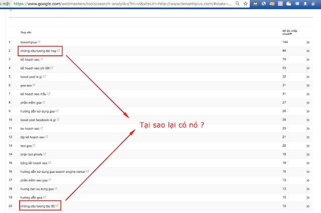 Tại sao Google lại list những từ khoá này trong Google Search Console