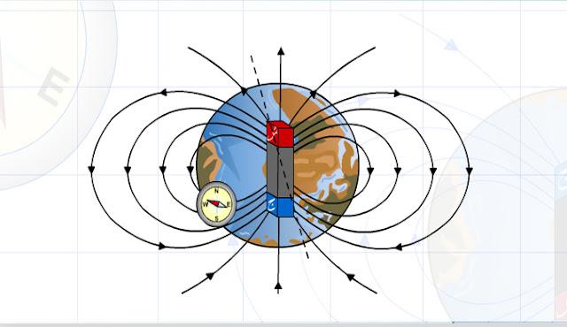 القوة الكهرومغناطيسية
