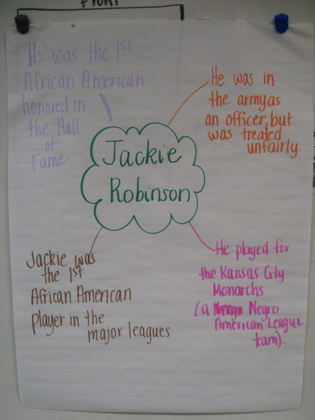 My Favorite Children S Books About Jackie Robinson