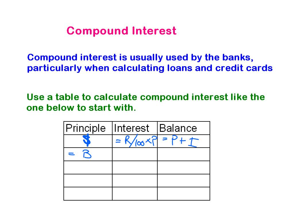 Mathsde Compound Interest
