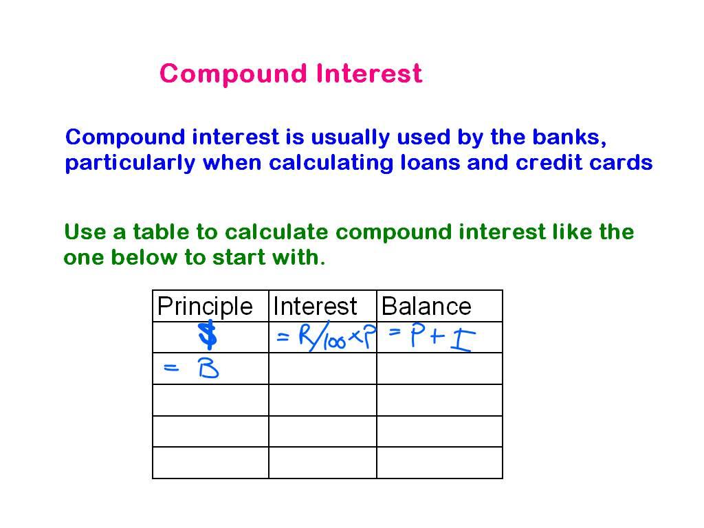 Mathsde Compound Interest
