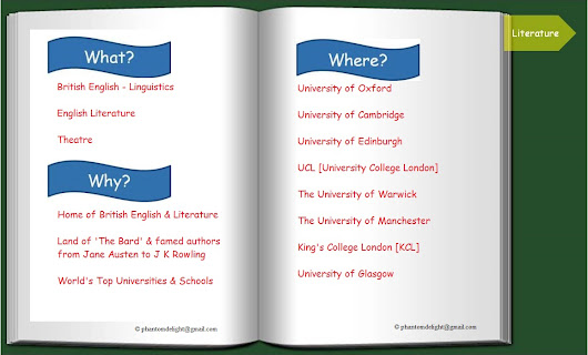 My take on the 'Whys & Wherefores' of Studying in The UK