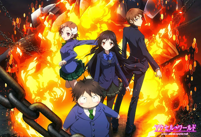 [Review Anime] Accel World