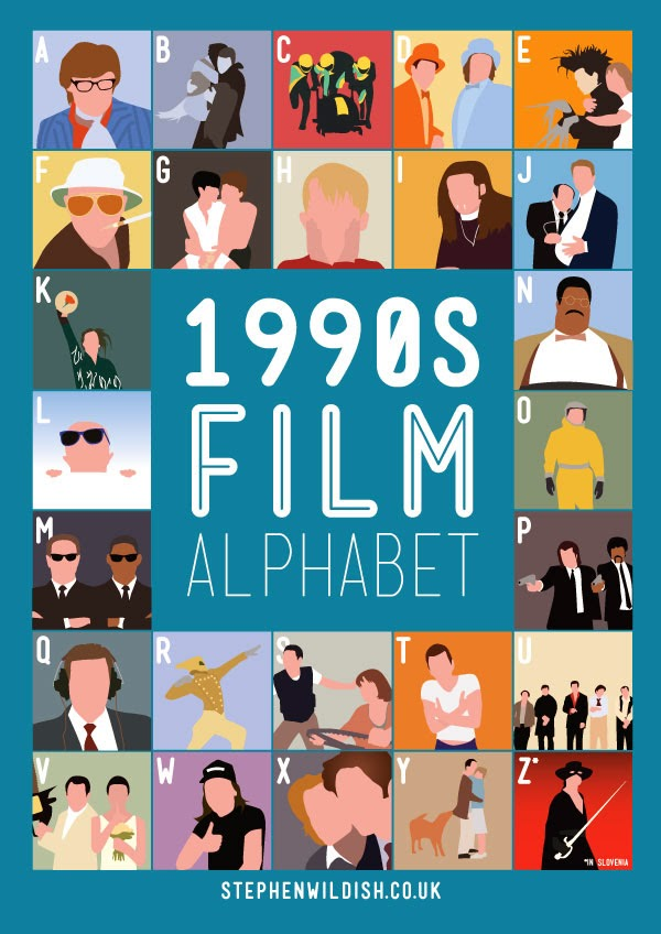 1980′s and 1990's Film Alphabet Poster Quiz