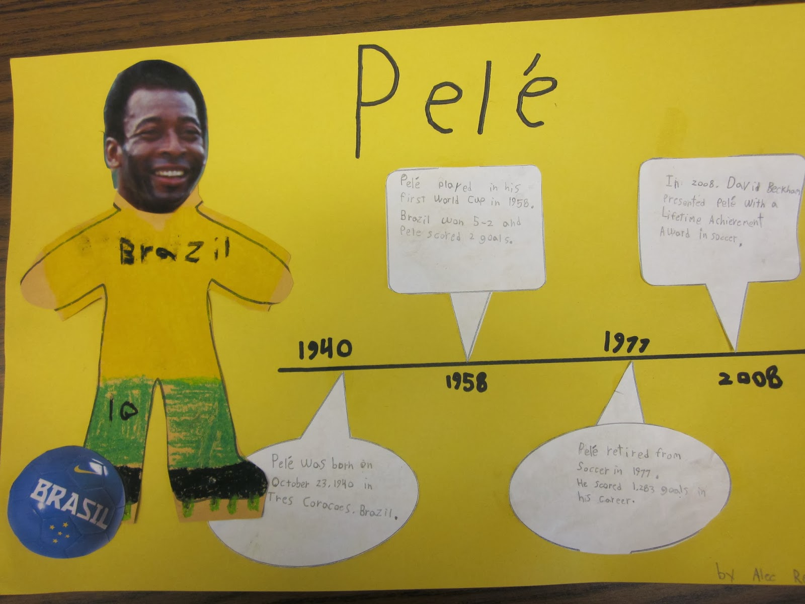 Mrs Dufort S 3rd Grade Class Biography Timeline Example