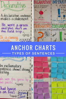 Anchor Charts for Punctuation and Types of Sentences #anchorchart #ela #reading #punctuation #types of sentences #freebie