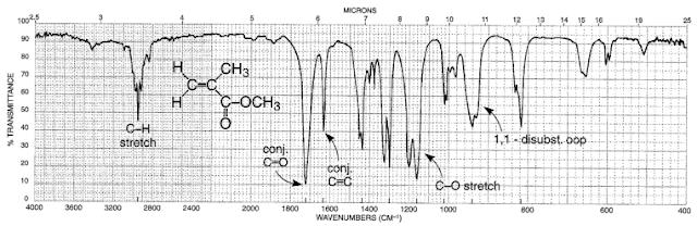 organic spectroscopy international ester infrared spectra