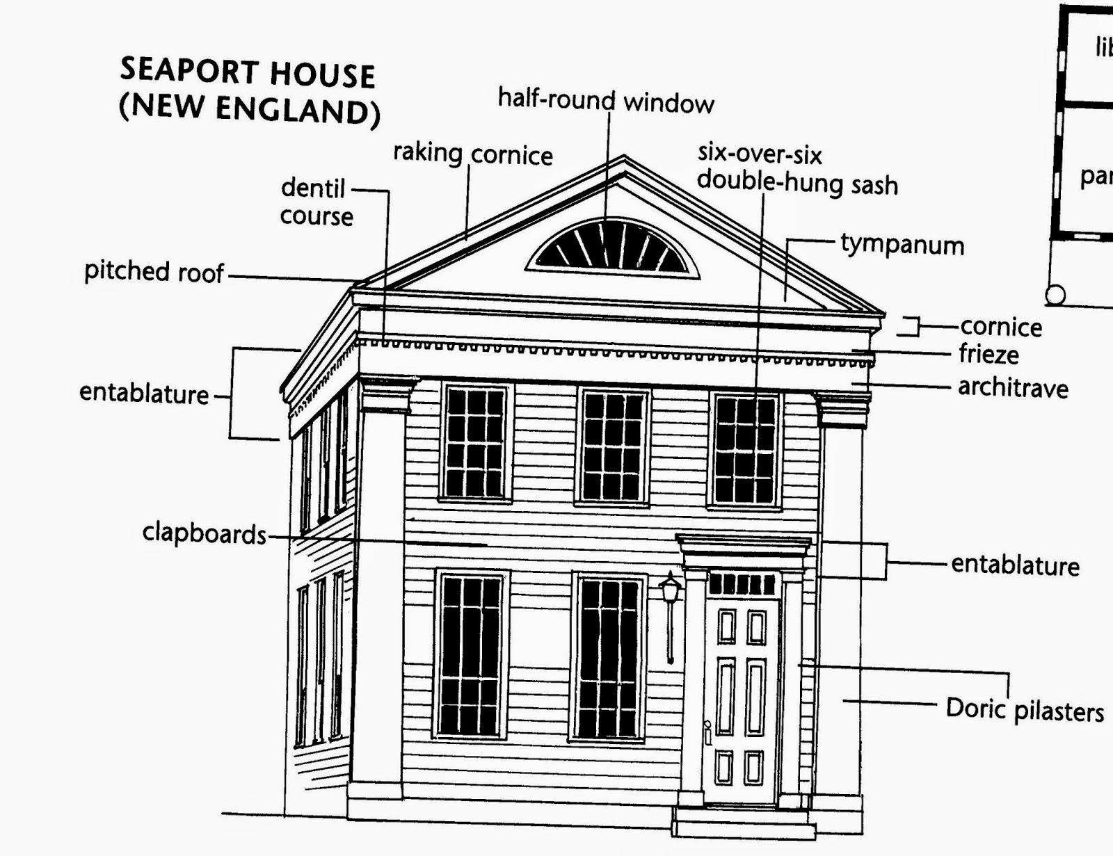 Greek Architecture Diagram Ethernet Rj45 Wiring Bethlehem Ny History The Revival Style In