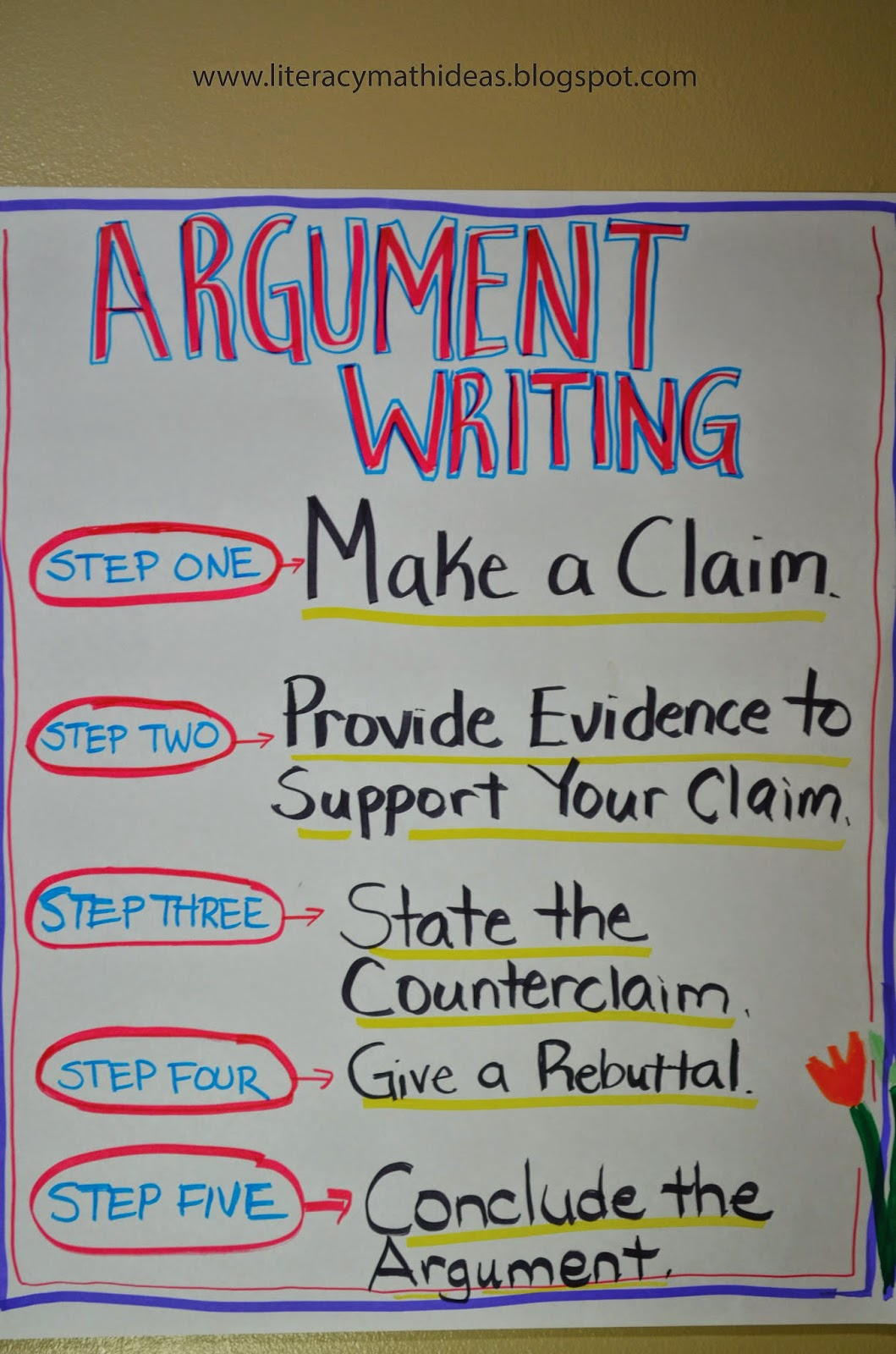 Writing an argumentative essay lesson