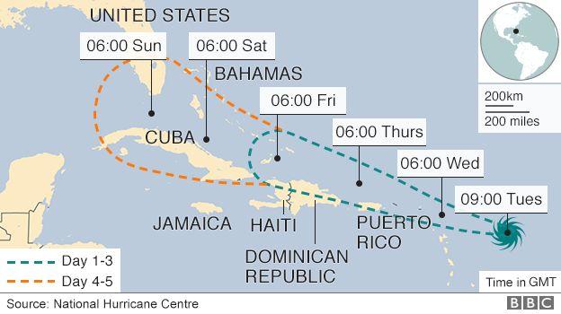 Hurricane Irma Warning