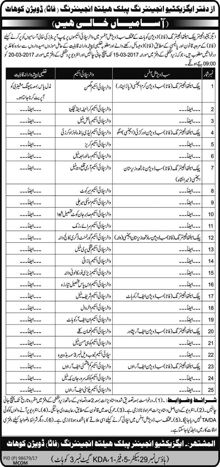 Jobs In Public Health Engineering Fata Division Kohat