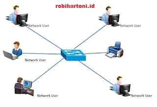 jaringan komputer menurut para ahli