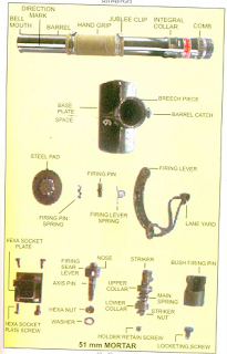 51mm Mortar ke parts