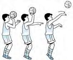 Teknik Menembak Shooting Bola Basket Set Shoot Satu Dua Tangan Jump Lay Up Shoot