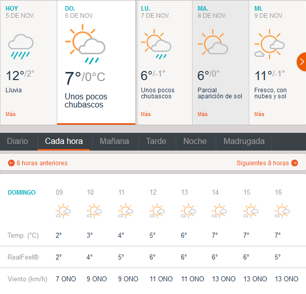 http://www.accuweather.com/es/es/cabanas-de-polendos/1465657/hourly-weather-forecast/1465657?hour=33