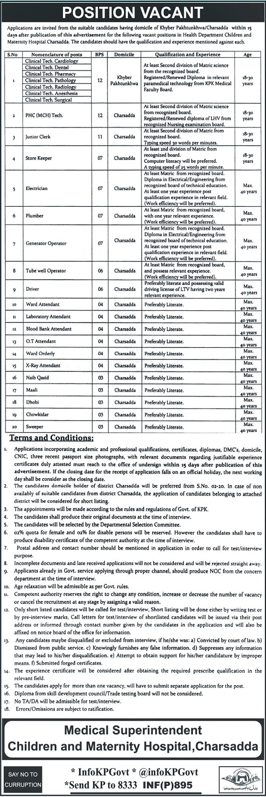 Jobs In Children And Maternity Hospital Charsadda 2018 for 24 Posts